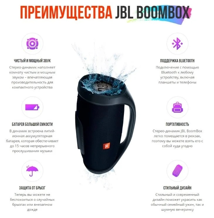 Колонка JBL BoomBox и PowerBank Remax преимущества
